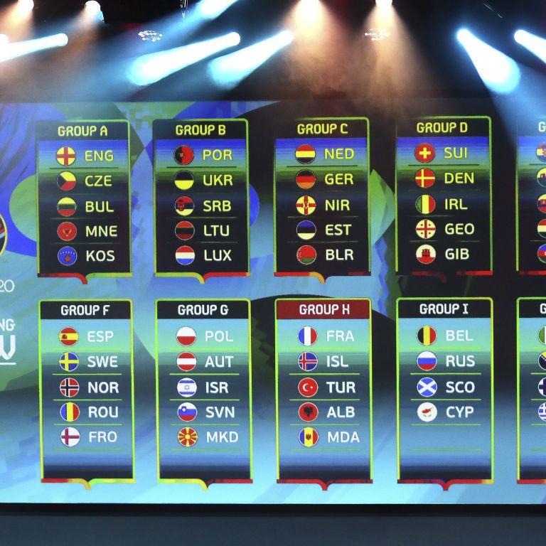 Відбір на Євро-2020. Остаточне становище команд у турнірних таблицях