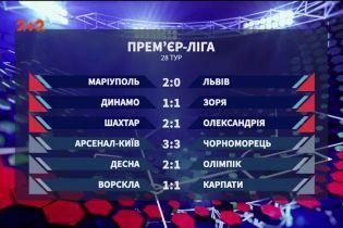 Чемпіонат України: підсумки 28 туру та анонс наступних матчів