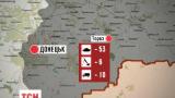 ОБСЕ зафиксировала накопления танков и другой военной техники на оккупированных территориях