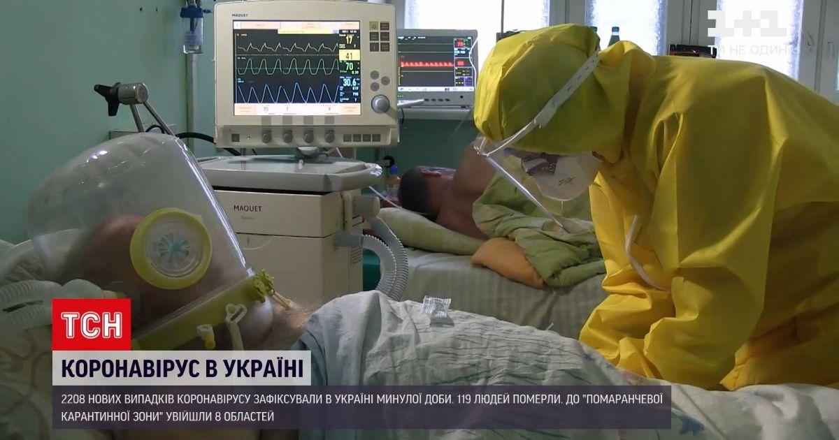 Коронавірус в Україні: до нас може дістатись індійський штам вірусу