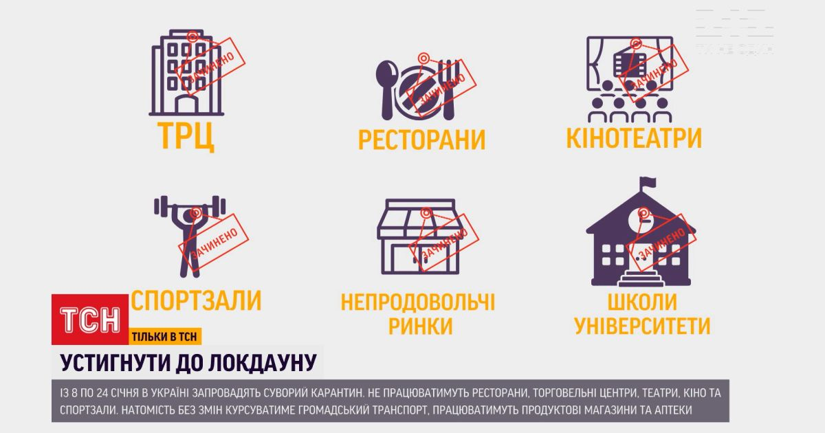 Що зміниться для українців після посилення карантину