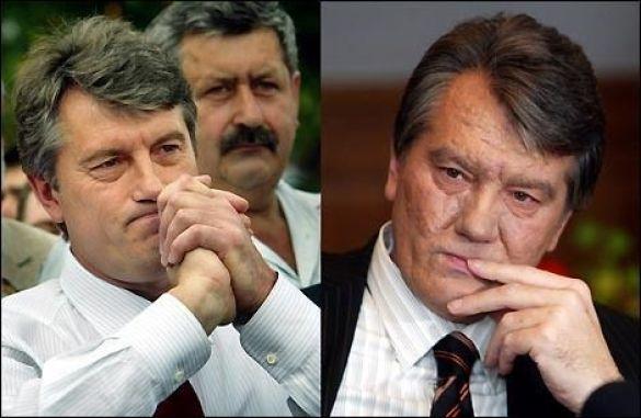 Віктор Ющенко до і після