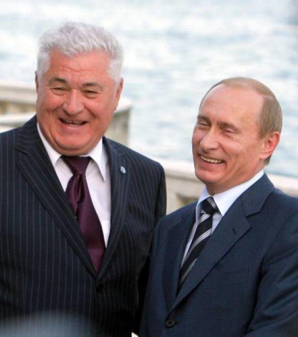 Воронін-Путін
