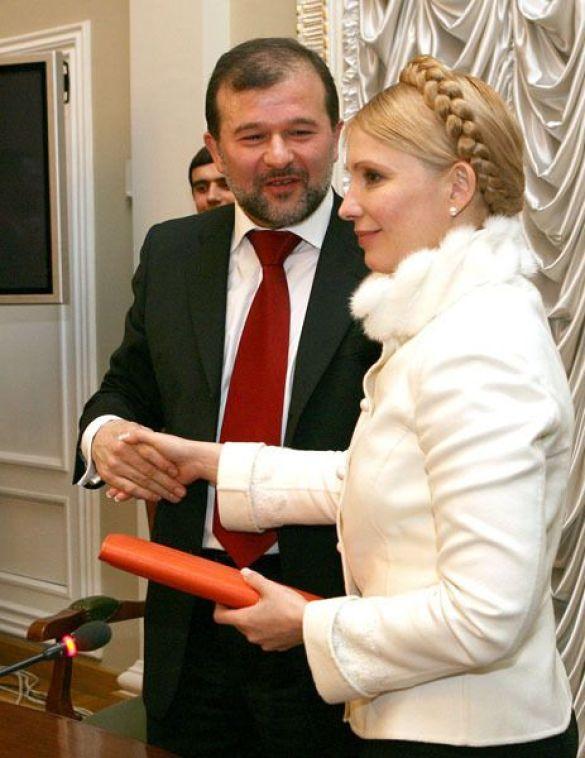 Балога-Тимошенко