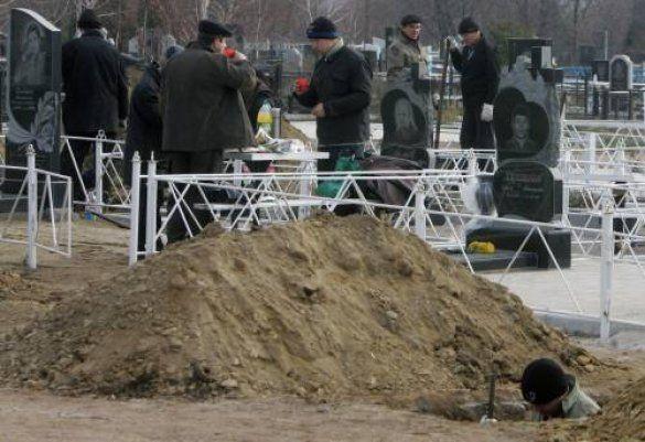 Похорон загиблих шахтарів