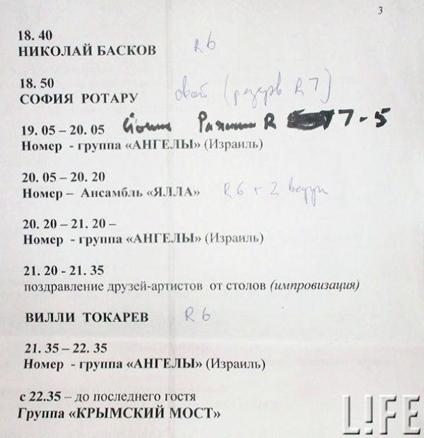 На ювілеї у мільйонера Кіркоров з Басковим посварились через стіл