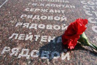 Україна відзначає День Перемоги