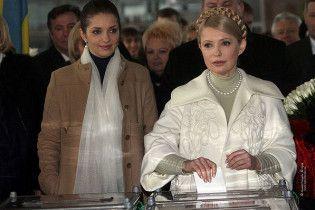 ПР назвала Тимошенко найкращим опозиційним політиком усіх часів