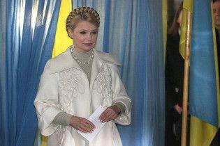 ПР: у тюрмах Кіровоградщини Тимошенко здобула до 100% голосів