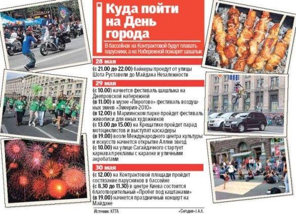 Програма святкування Дня Києва