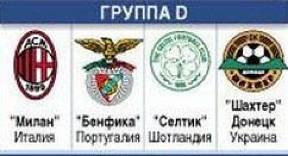 Група D