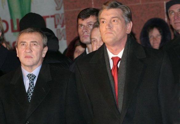 Черновецький-Ющенко