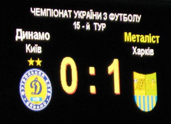 """""""Динамо"""" - """"Металіст"""" 0:1"""