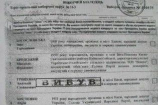 На Сумщині Гриценка викреслили з 8 тисяч бюлетенів