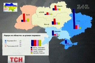 Янукович переміг на Сході та Півдні, Тимошенко - на Заході, Півночі та в Центрі