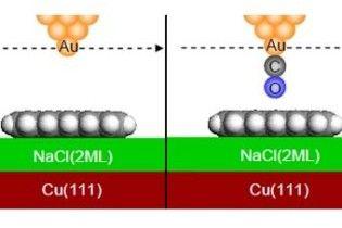 Учені вперше розглянули окремі атоми
