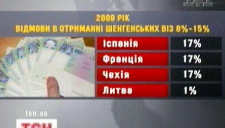 Країни ЄС відмовляють українцям у візах