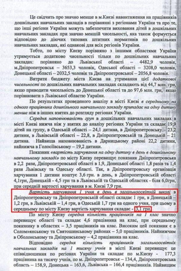Черновецький звільнить 10 тисяч учителів