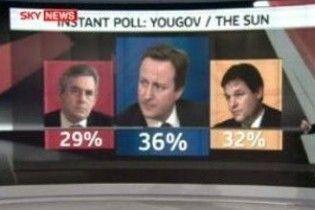 У Великобританії пройшов другий тур передвиборних теледебатів