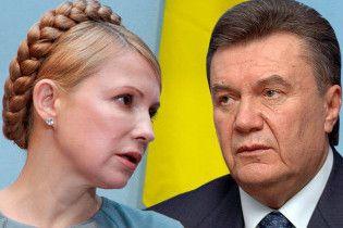 Янукович не привітав Тимошенко з ювілеєм