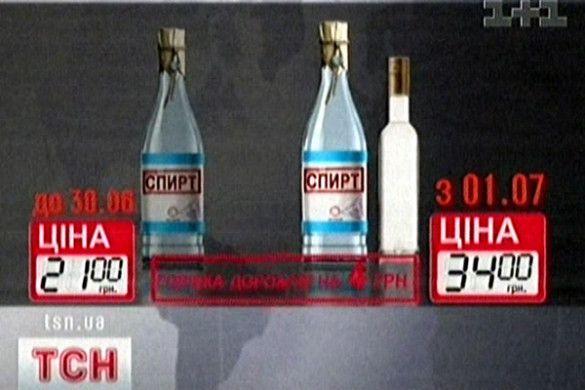 Ціни на алкоголь