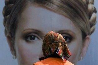 Тимошенко в 6 разів популярніша за Ющенка