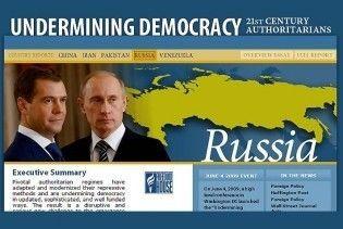Росія очолила список авторитарних держав світу