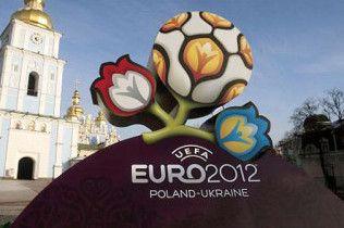 Букмекери назвали фаворитів Євро-2012