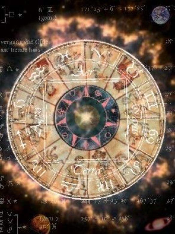 Астрологіічне коло