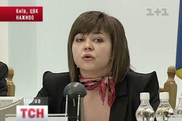 Секретар ЦВК