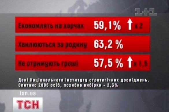 Графік