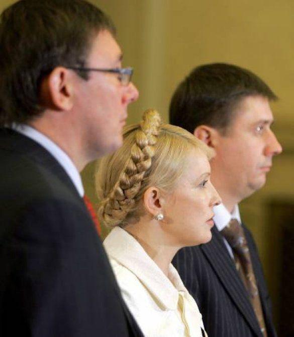 Луценко-Тимошенко-Кириленко