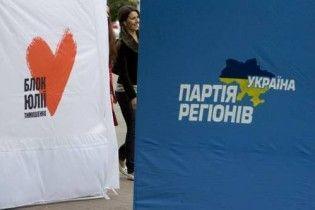 Тимошенко запевнила, що нізащо не створить коаліції з Януковичем