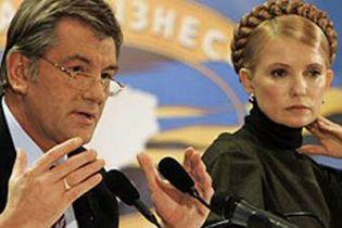 Українці звинувачують у кризі Ющенка і Тимошенко