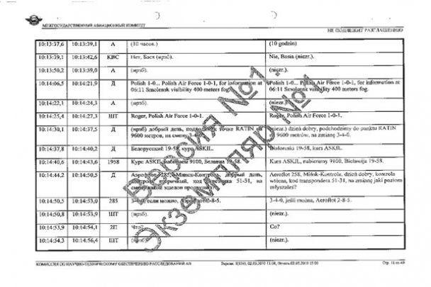Польша обнародовала стенограммы самописцев самолета Качиньского