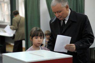 Лідери президентської гонки Польщі проголосували на виборах