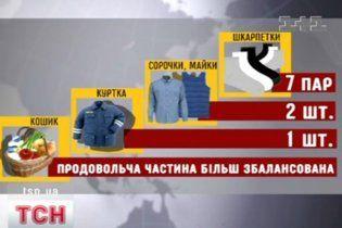 Споживчий кошик українця збільшиться на 20%