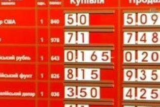 Как мировой финансовый кризис повлияет на Украину (видео)