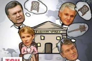 Политические прогнозы для Украины (видео)
