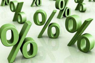 Кабмин представил оптимистический и пессимистический сценарии развития экономики