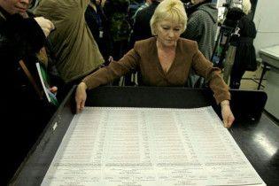 """На комбинате """"Украины"""" завершилась печать избирательных бюллетеней"""