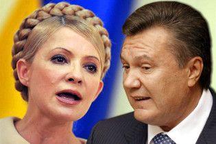 ЦИК: Тимошенко и Янукович сохраняют статус кандидатов