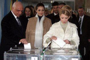 Астролог Глоба продолжает верить в победу Тимошенко