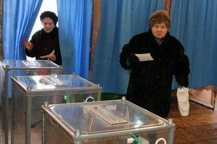 Почти 70% украинцев доверяют результатам выборов