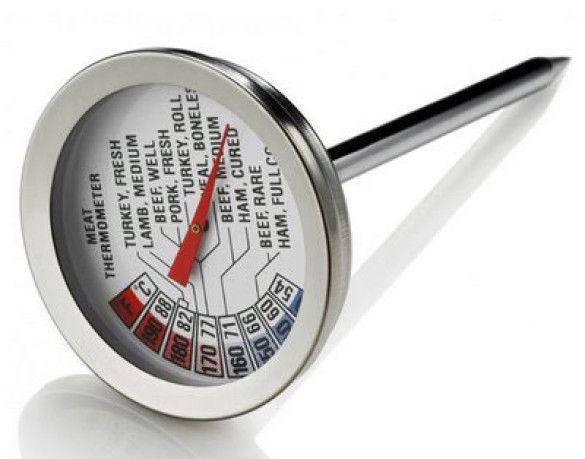 Кухонний термометр