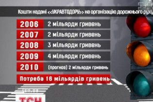 """Прокуратура проведет обыск в доме экс-главы """"Укравтодора"""""""