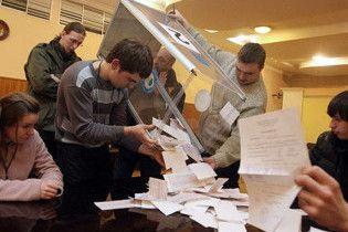 ПР требует наказать Турчинова и Луценко за объявление выборов фальсифицированными