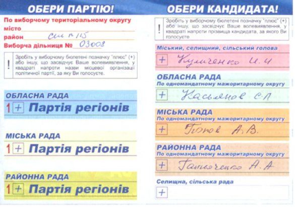 Листівки Партії регіонів_1