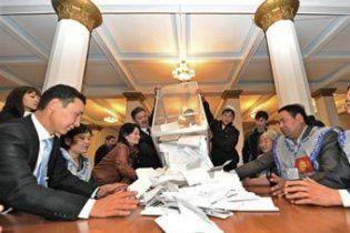 ЦВК Киргизії назвала остаточний склад парламенту