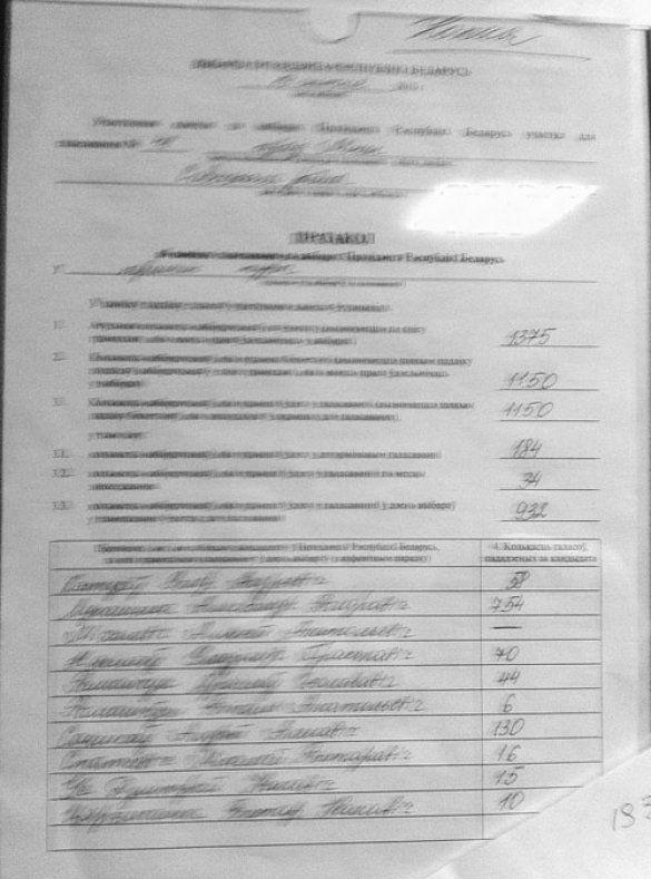Протоколи з виборчих дільниць у Білорусі_2